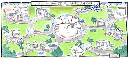 Digitalisierung im Handwerk? - KWP machts möglich!