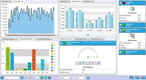 1. Produktbild KPI-Monitor® - Steuern mit Kennzahlen
