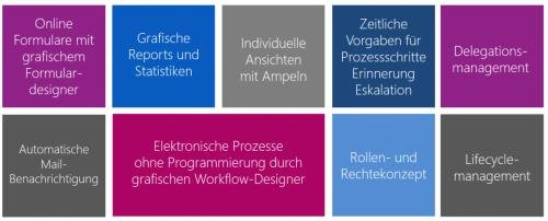 1. Produktbild HCM VDoc Process - Prozesse ohne Programmierung