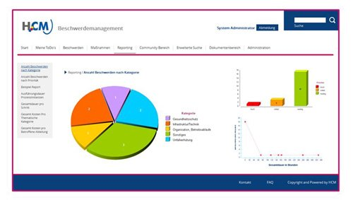 2. Produktbild HCM Beschwerdemanagement