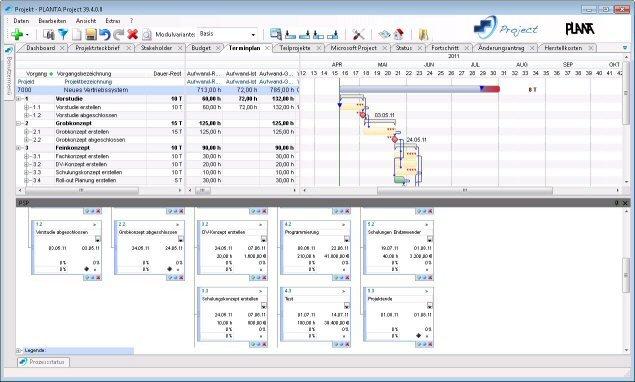 PLANTA Project: Terminplan Gantt-Diagramm und PSP