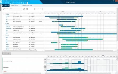 Multiprojektboard mit Ressourcenauslastung über alle Projekte PLANTA project
