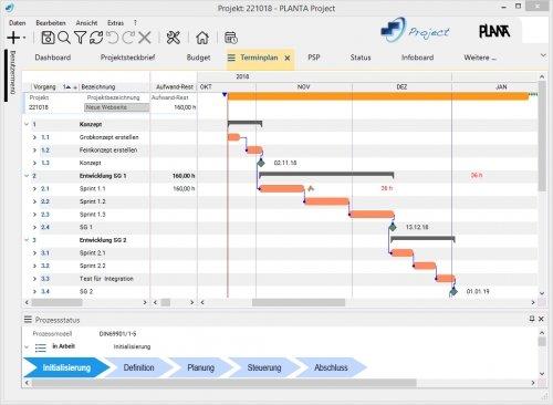 Terminplan mit Sprint-Projekt