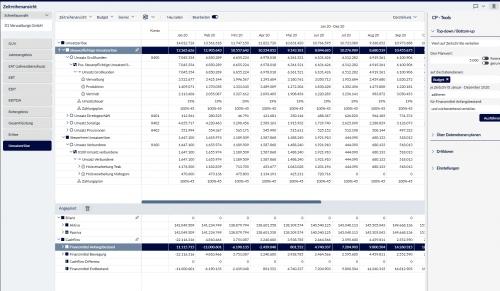 Corporate Planner Finance Zeitreihe