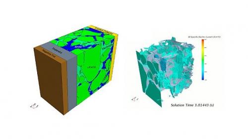 Application-specific Electrochemistry Models