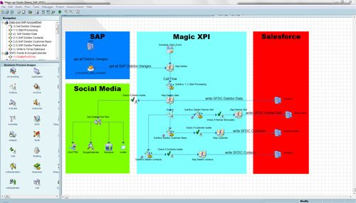 2. Produktbild Magic xpi für SAP Business One