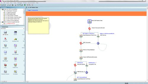 1. Produktbild Magic xpi für Salesforce