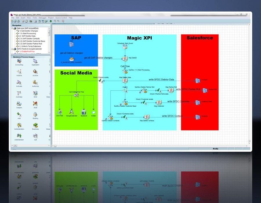 2. Produktbild Magic xpi für Salesforce