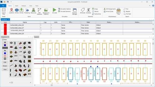 Produktbild 1 | ProModel