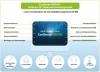 Rundum-Unterstützung mit Software, Beratung, Schulungen und Co.