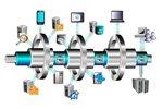 Middleware für ITSM für ein Unternehmen aus dem Bereich IT-Service-Management und Lebensmittelhandel gesucht
