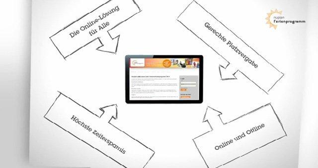 1. Produktvideo nupian Ferienprogramm