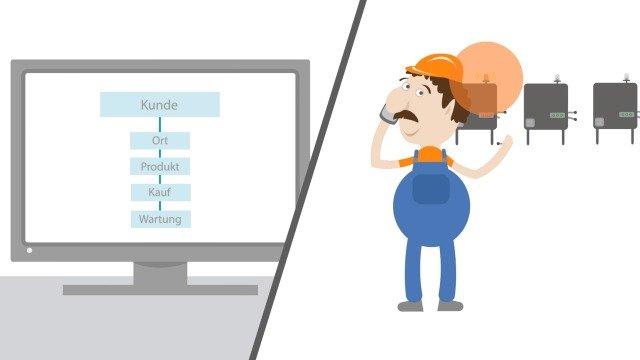 CRM-Software für Anlagen- und Maschinenbau
