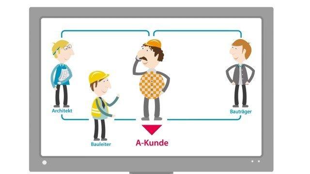 CRM-Software für die Baubranche