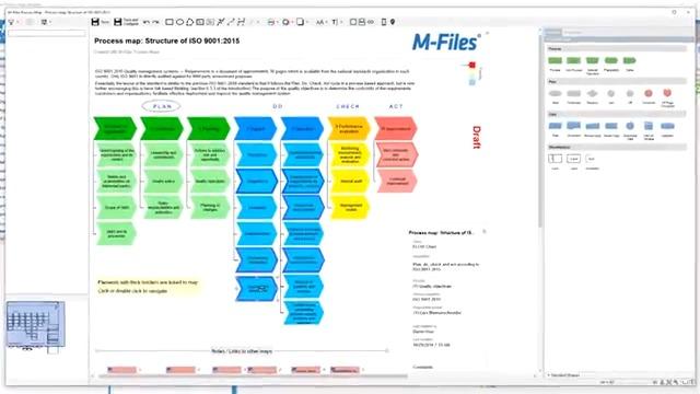 Daten und Prozesse kontextsensitiv verbinden mit M-Files Process Maps