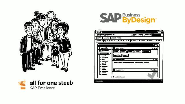 SAP Business ByDesign: Das Cloud ERP für IT-Dienstleister