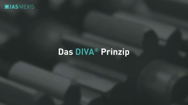 Das DIVA®-Prinzip – Instandhaltungssoftware