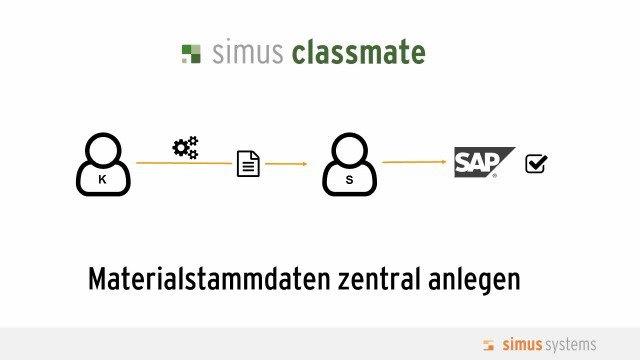 Materialstammdaten optimieren – Workflow definieren mit simus classmate