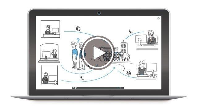 EXPERTRY - Dienstleisterorganisation Erklärvideo