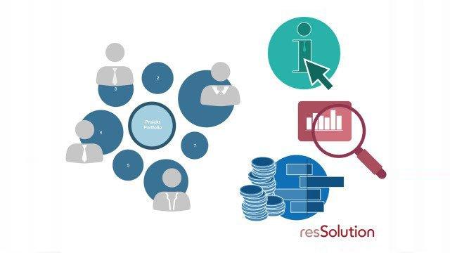 Der Benchmark für Ressourcenmanagement