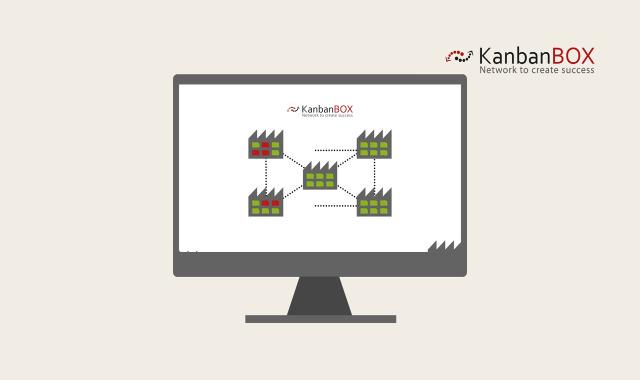 KanbanBOX: elektronischen Verfolgung Ihrer Kanbans