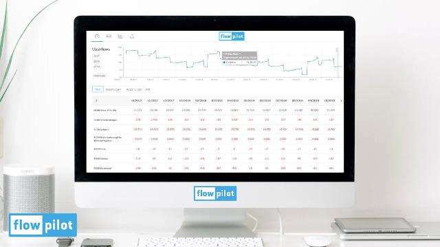 flowpilot: Einführung in den Online Liquiditätsplaner