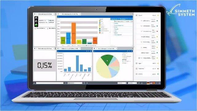 KPI-Monitor: Software für Kennzahlen und das Berichtswesen