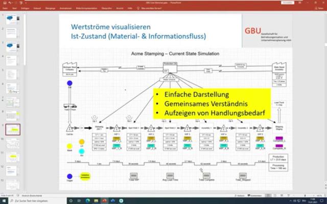 GBU Live eSeminar | Wertstrom Simulation mit Process Simulator
