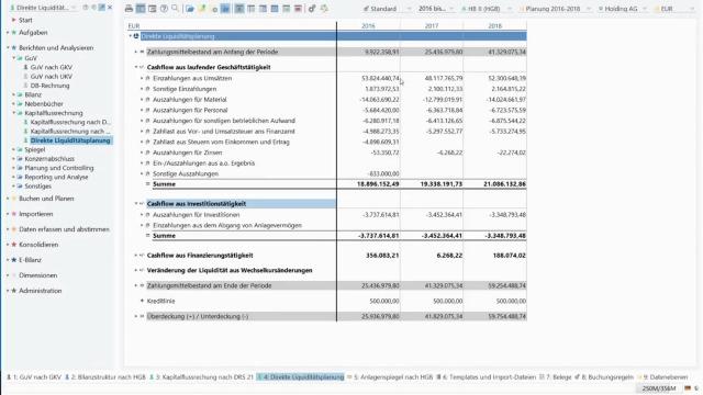 Vollständige Transparenz im Planungsprozess