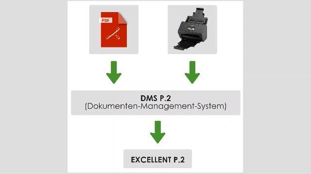 DMS P.2 FDFokumentenmanagement