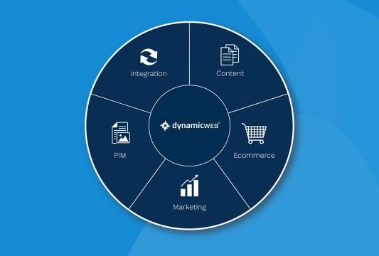 Warum Dynamicweb?