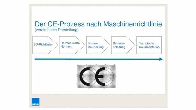 1. Produktvideo WEKA Manager CE - für CE-Prozess nach Maschinenrichtlinie 2006/42/EG