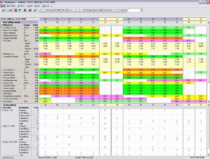 Produktbild PEP - Personaleinsatzplanung